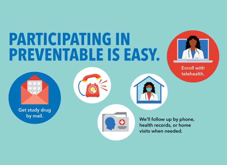 Duke Clinical Research Institute Participating In Preventable