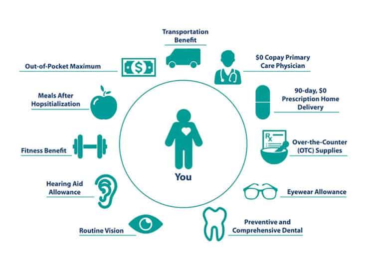 Optima Health Roanoke Infographic